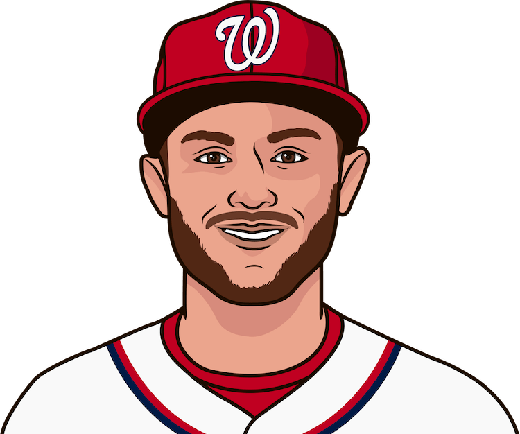 What are the Nationals' most HR in a game in the 8th inning or later?