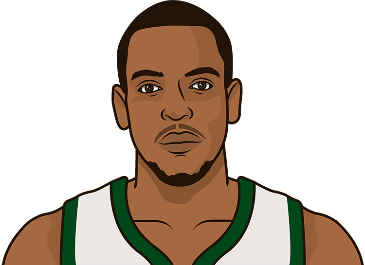 What are the most points in a game by Khris Middleton?