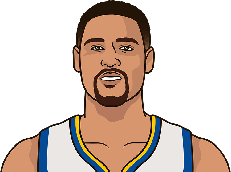 What is Klay Thompson's highest eFG% in a game this season?