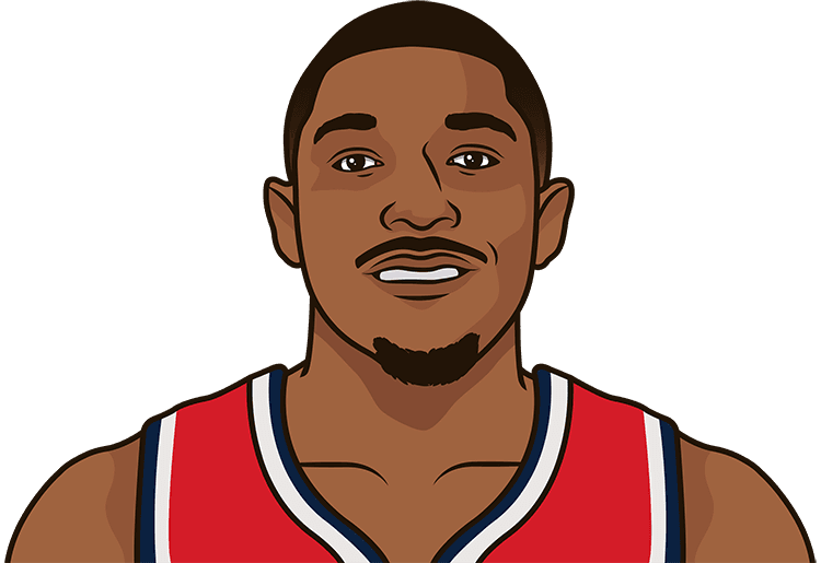 What are the most points in a game by Bradley Beal?