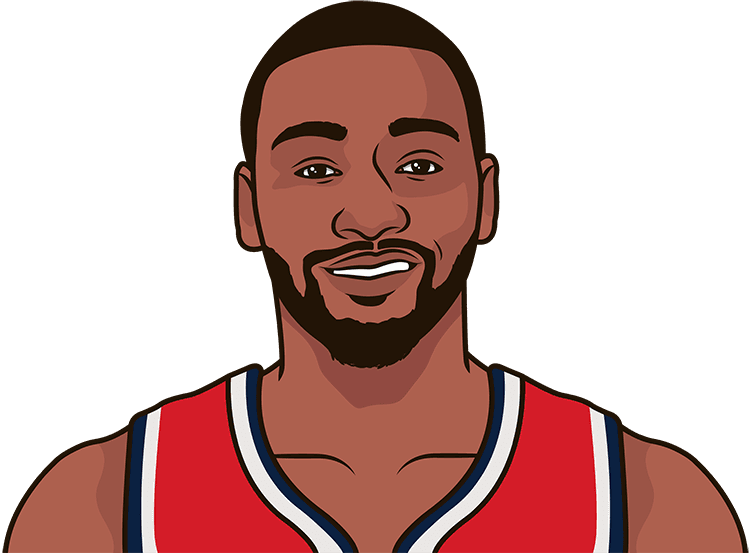 What are the most points in a game this season by John Wall?