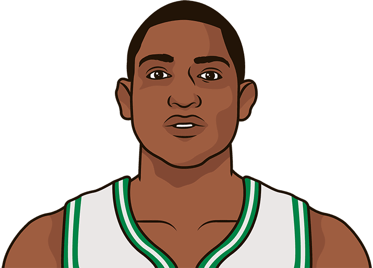What are Al Horford's most points in a game with the Celtics?