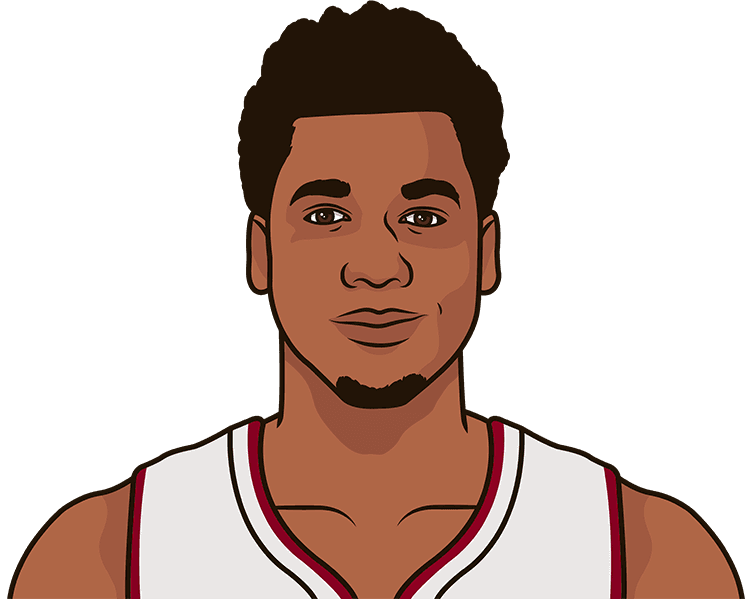 Hassan Whiteside total rebounds, blocks in the last 3 games