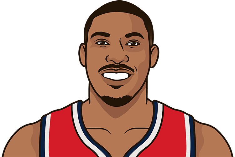 otto porter jr. average rebounds from 1/1/1990 to 01/13/2015