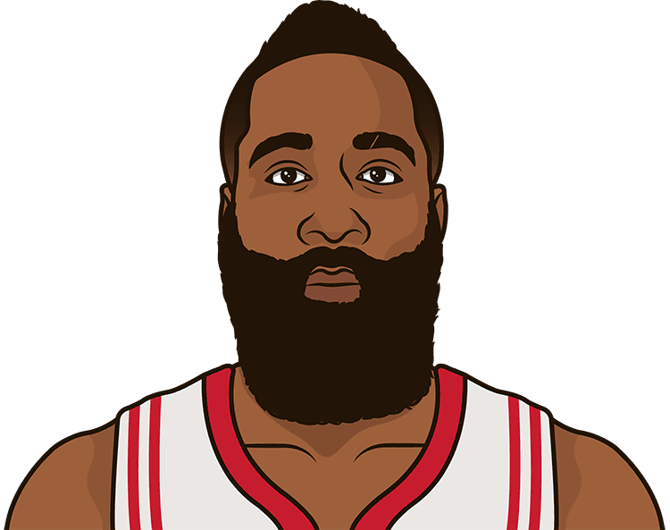 Who has the most games with at least 30 points and 15 assists in a season, minimum four games?
