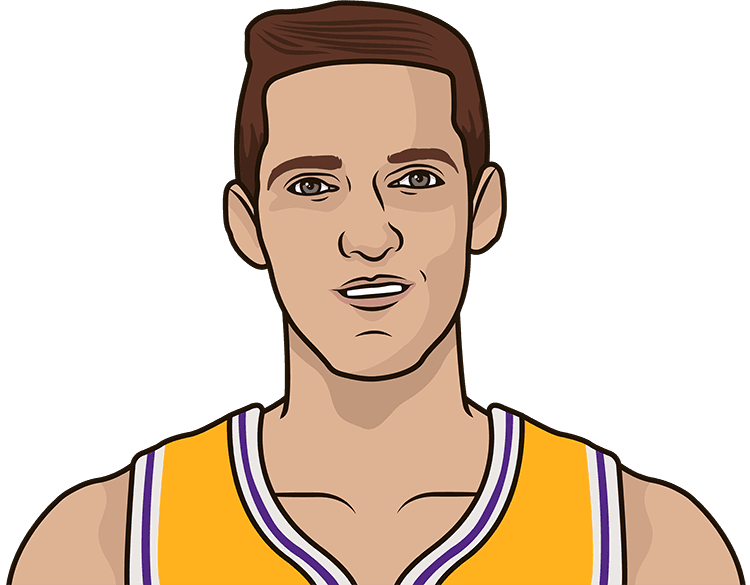 Which Lakers player had the highest PPG in the 1965 playoffs against the Bullets?