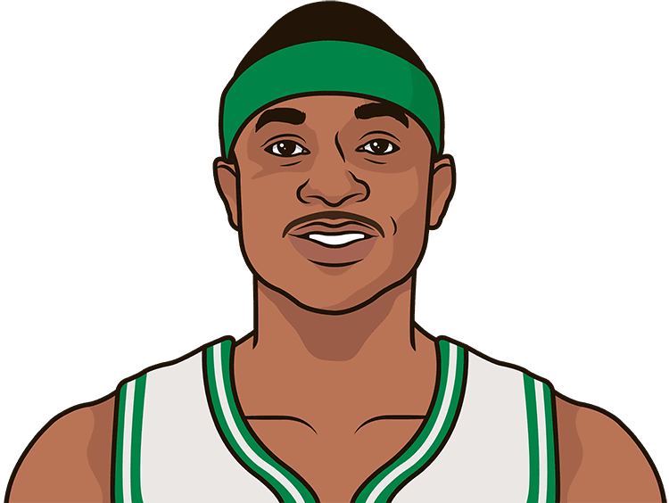 most points by celtics between 1999-00 to 2019-20 by a player in a game