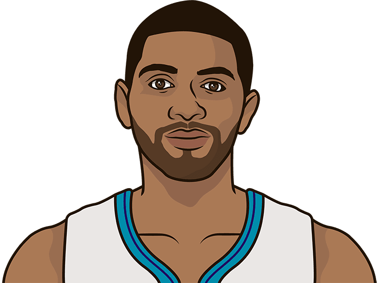 what is the most points scored by nic batum vs the trailblazers