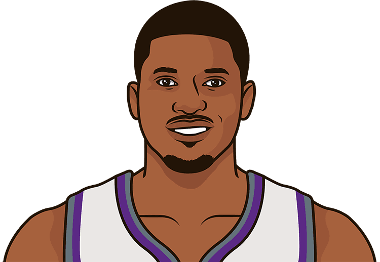 rudy gay vs t-wolves 2016