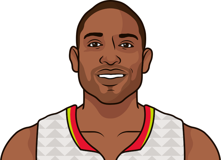 horford by game vs heat since 2016