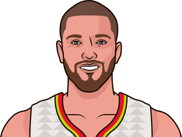 chandler parsons average assists from 1/1/1990 to 12/27/2019