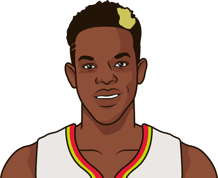 most assists in a game by Dennis Schroder