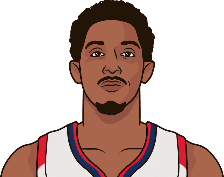 highest (fta / fga) by louis williams in a game