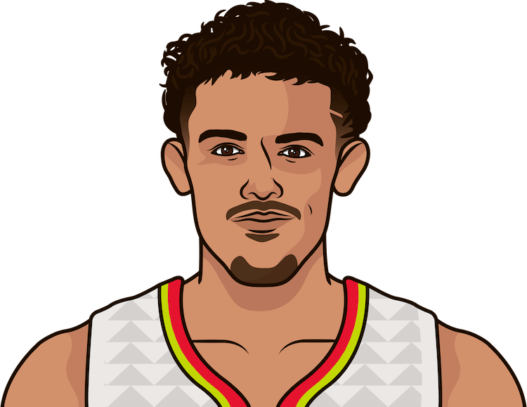 trae young usage rate last game