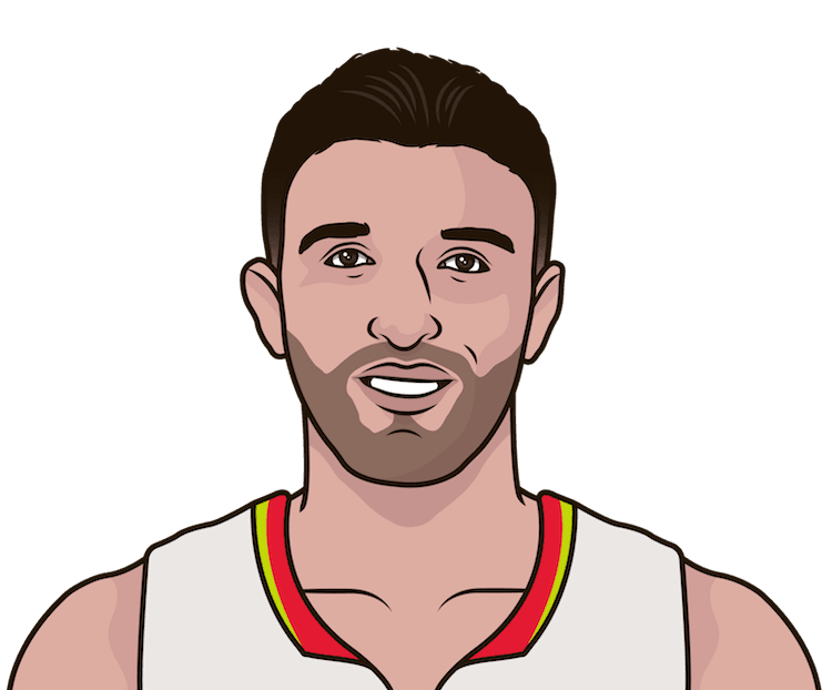 most points by zaza pachulia in a game