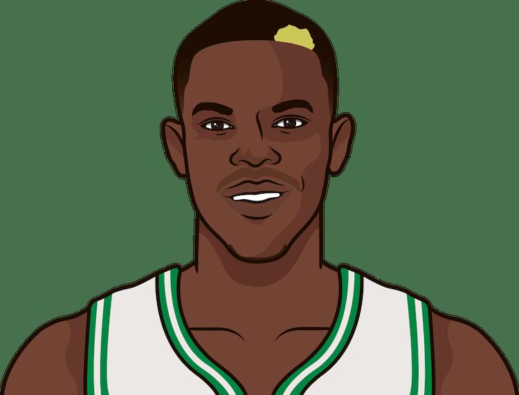 Illustration of Dennis Schroder wearing the Boston Celtics uniform