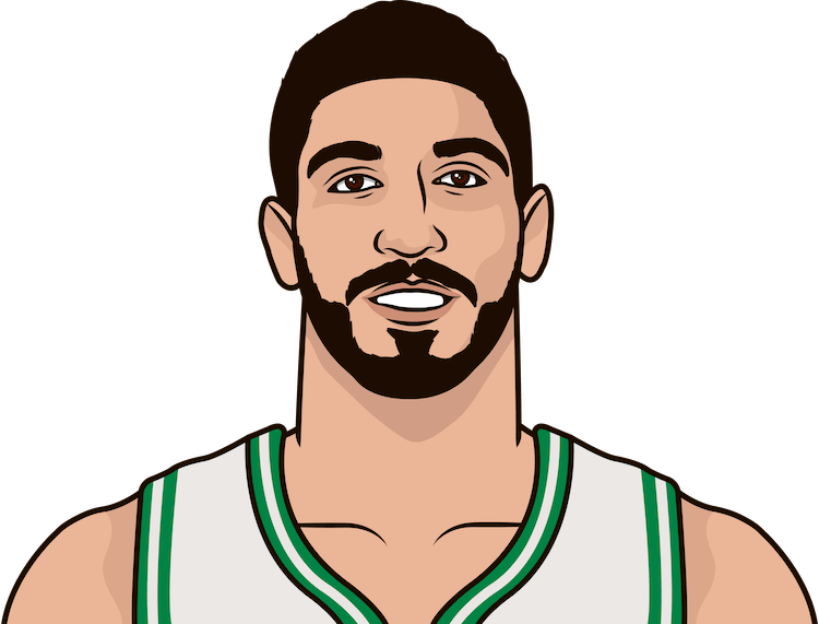 enes kanter average points from 1/1/1990 to 01/22/2019
