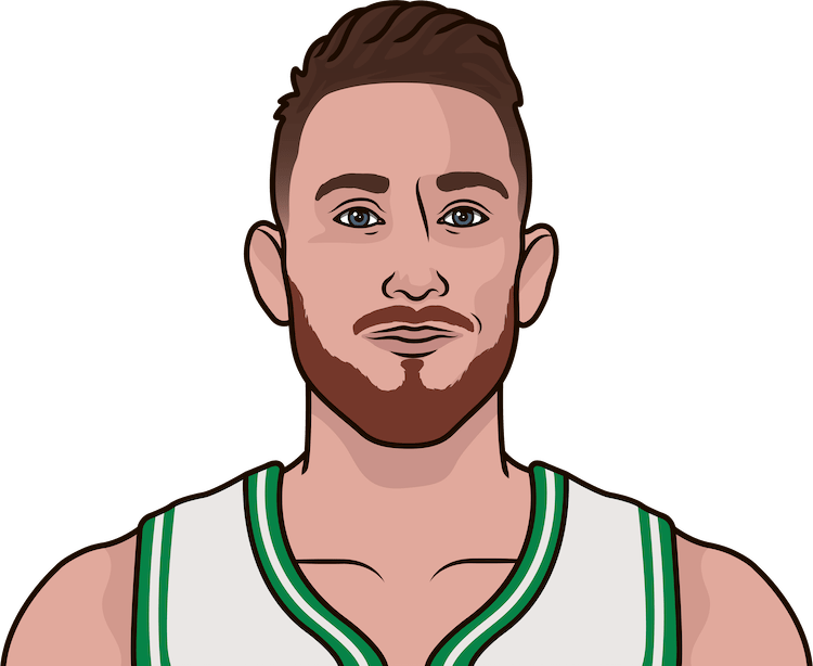 hayward points + assists + rebounds by game without jaylen brown and with tatum and with kemba this season