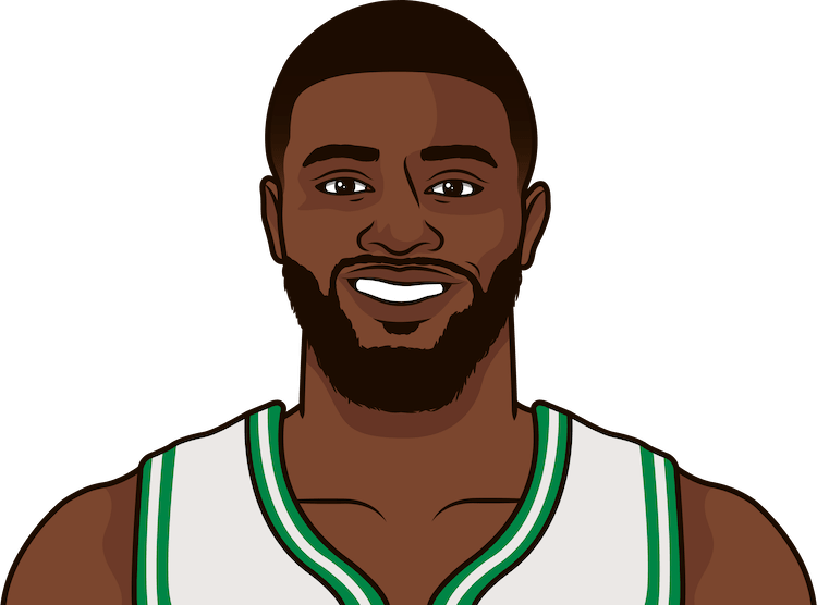 jaylen brown vs atlanta this season