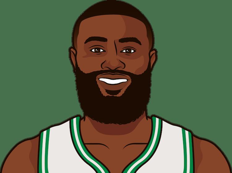 jaylen brown 2019/20 playoff