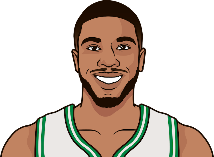jayson tatum ppg in his last 11 games