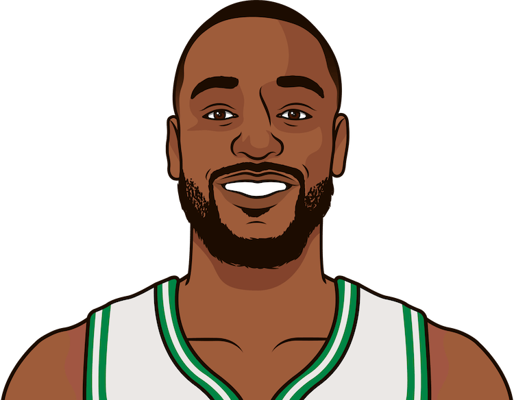 kemba walker fg% last 5 games