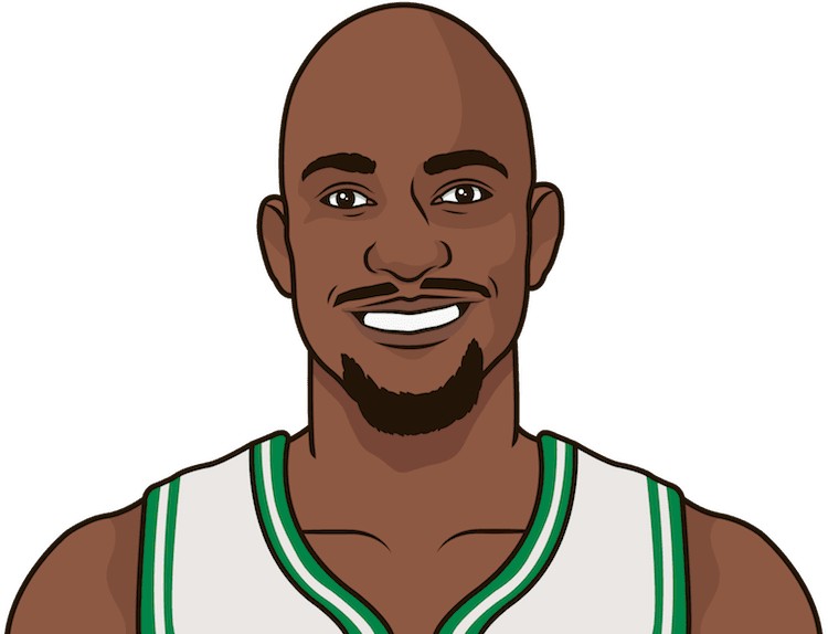 when is the last time the celtics scored the most points in any home regular-season game in the 2007-08 season