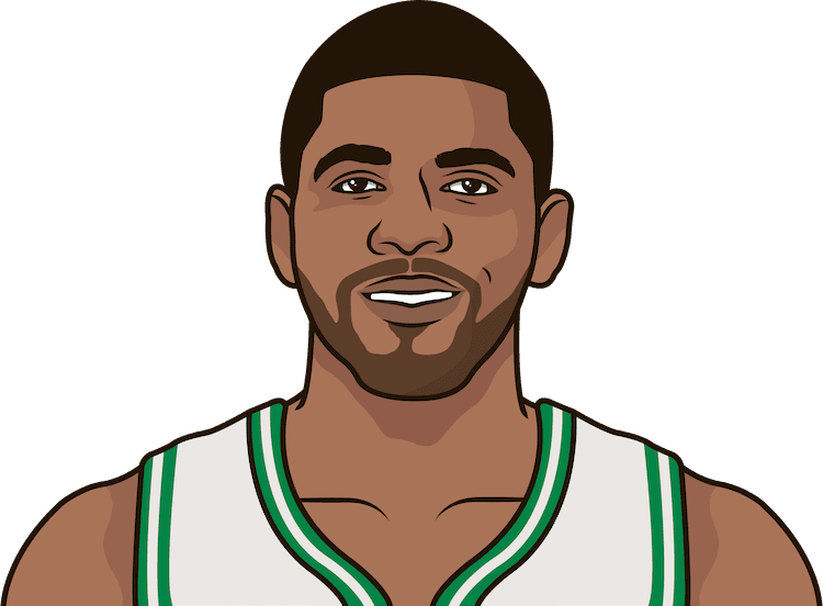 What is Kyrie Irving's highest eFG% in a game?