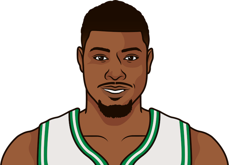 What are the most points in a game this season by Marcus Smart?