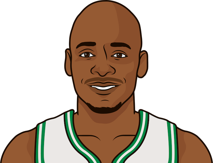 What are the most points in a playoff game by Ray Allen?