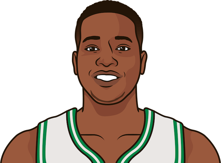 terry rozier game logs vs raptors 2015-16 to 2018-19