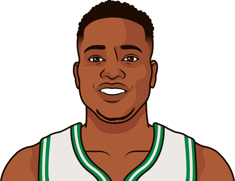terry rozier 3pt% by season