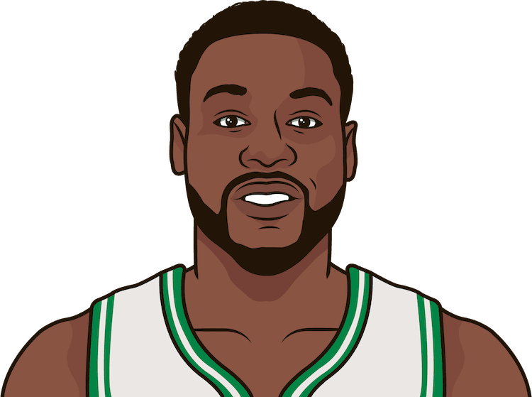 when is the last time the celtics scored the most points in any road regular-season game in the 2007-08 season (wins only)