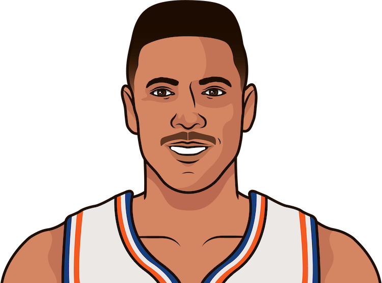 brad daugherty nba stats from october 1993 to january 1994