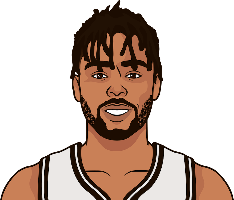 what are d'angelo russell's stats in january 2018