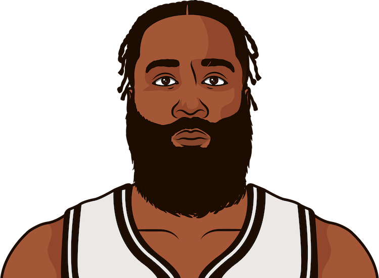 harden career fgm, ftm