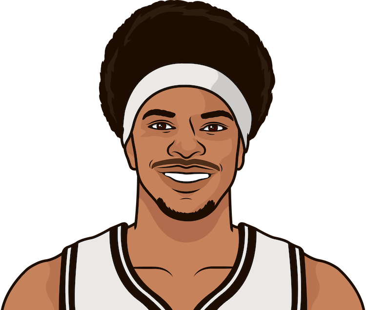 jarrett allen reb% last five games