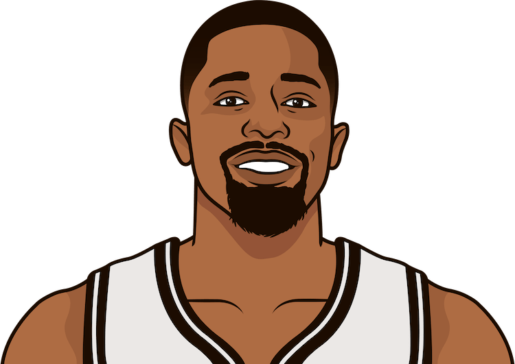 spencer dinwiddie points each of his last 5 games against the hawks