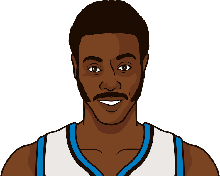bob mcadoo pts by team