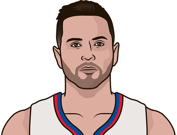 jj redick vs milwaukee last 10 game by game