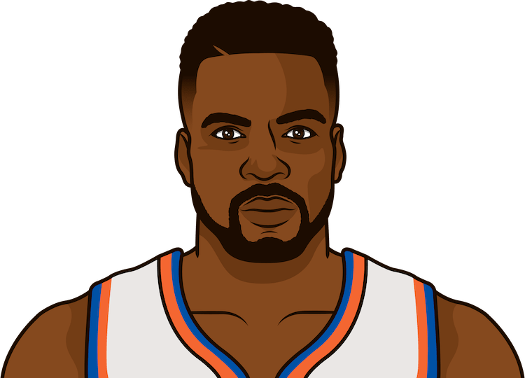 charles oakley nba stats from october 1994 to january 1995