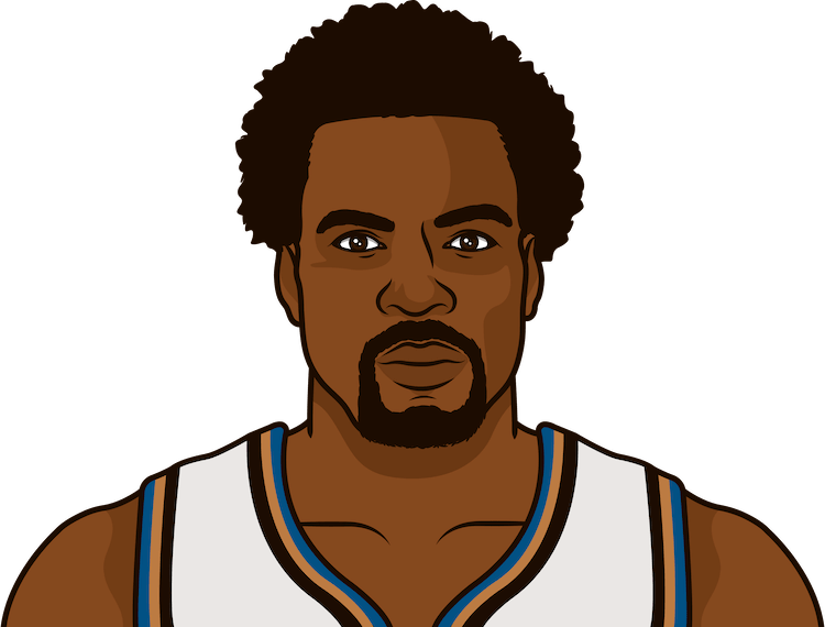 charles oakley nba stats from october 2002 to january 2003