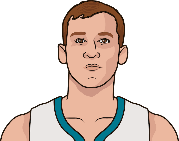 cody zeller vs 76rs in last 6 games