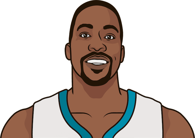 Most free throw misses by Dwight Howard in a game in 2018