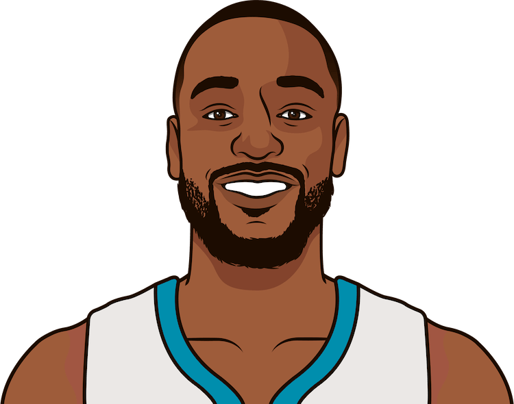 Who was the last Hornets player with 2,000 points in a season?