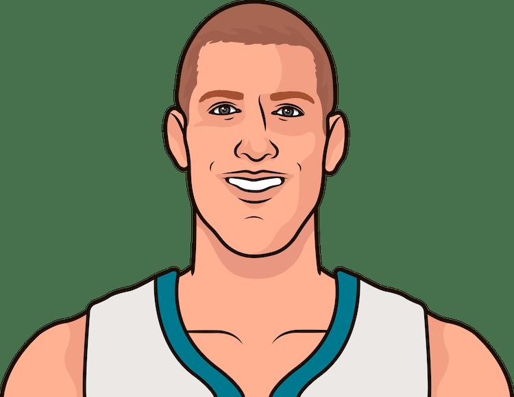 Illustration of Mason Plumlee wearing the Charlotte Hornets uniform