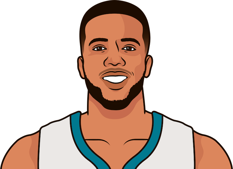 michael carter-williams 2017-18