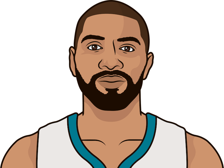 nic batum game log vs sixers