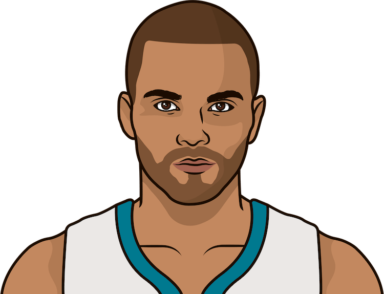 When was the last time the Hornets had fewer than 76 points in a game?