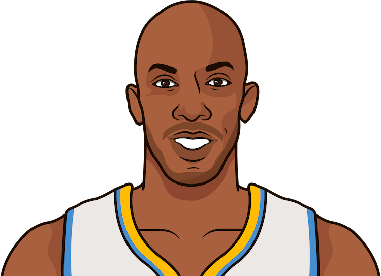 what is the most points chauncey billups has scored in a game